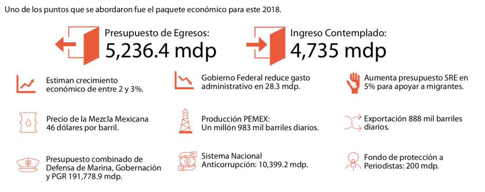 Gráficas Fiscales 2 (002)
